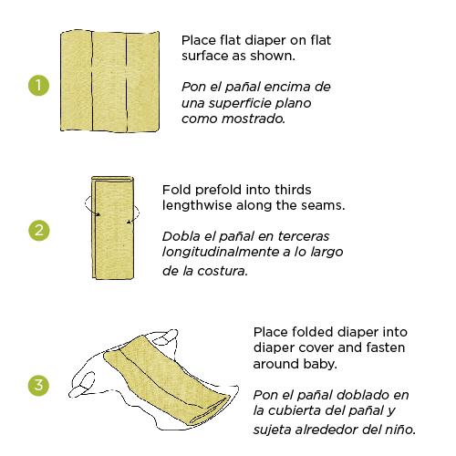 Better Fit Folding Instructions